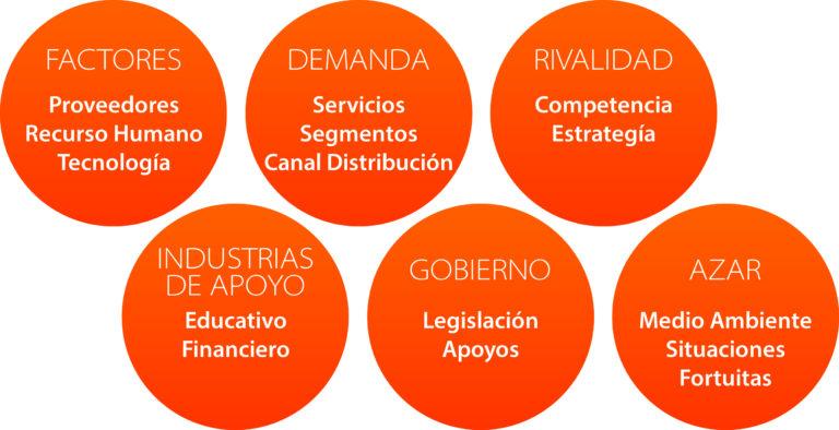 6-claves-analisis-empresarial2-768x394
